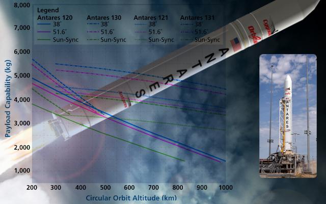 Antares Start erfolgreich! Unsere Aufzeichnung Die Aufzeichnung vom abgebrochenen Start:Antares Start erfolgreich! Unsere Aufzeichnung Die Aufzeichnung vom abgebrochenen Start: